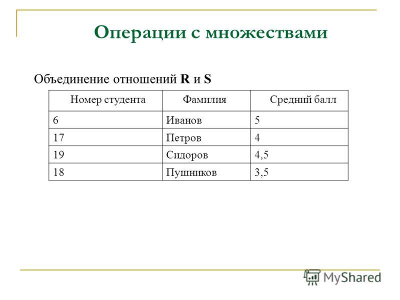 Номер студента Фамилия Средний балл 6Иванов5 17Петров4 19Сидоров4,5 18Пушников3,5 Объединение отношений R и S Операции с множествами