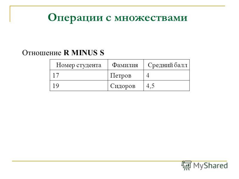Операции с множествами Номер студента Фамилия Средний балл 17Петров4 19Сидоров4,5 Отношение R MINUS S