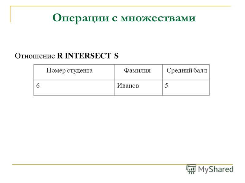 Номер студента Фамилия Средний балл 6Иванов5 Операции с множествами Отношение R INTERSECT S