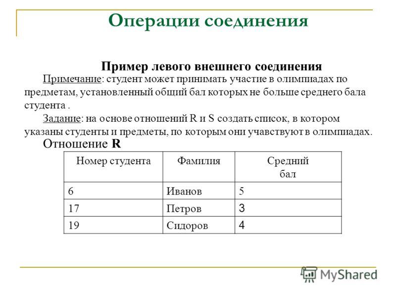 Номер студентаФамилияСредний бал 6Иванов5 17Петров 3 19Сидоров 4 Примечание: студент может принимать участие в олимпиадах по предметам, установленный общий бал которых не больше среднего бала студента. Задание: на основе отношений R и S создать списо