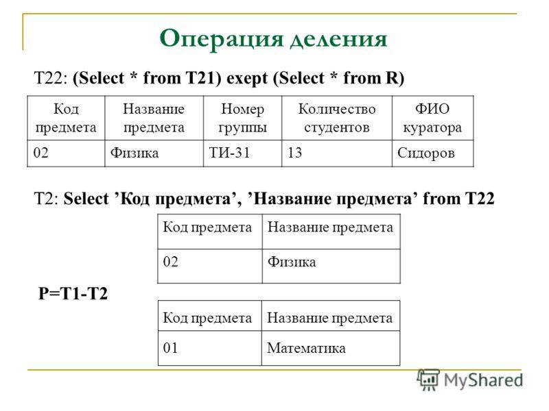 T22: (Select * from T21) exept (Select * from R) T2: Select Код предмета, Название предмета from T22 Операция деления Р=T1-T2 Код предмета Название предмета Номер группы Количество студентов ФИО куратора 02ФизикаТИ-3113Сидоров Код предметаНазвание пр