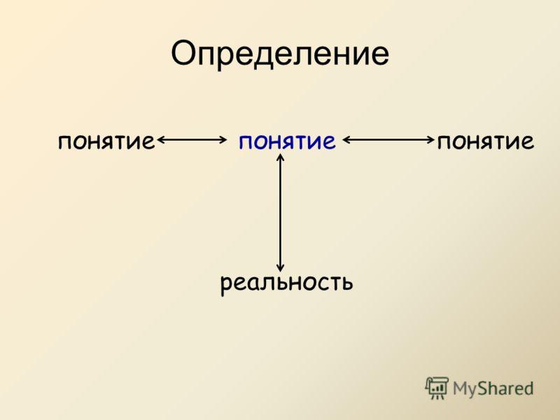 понятие реальность Определение