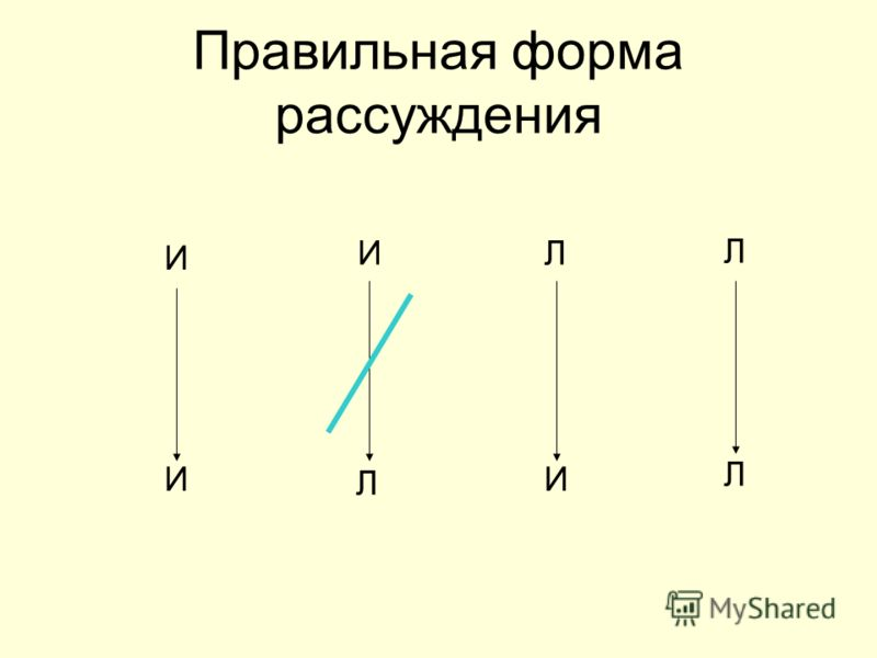 Правильная форма рассуждения И И И Л Л Л Л И