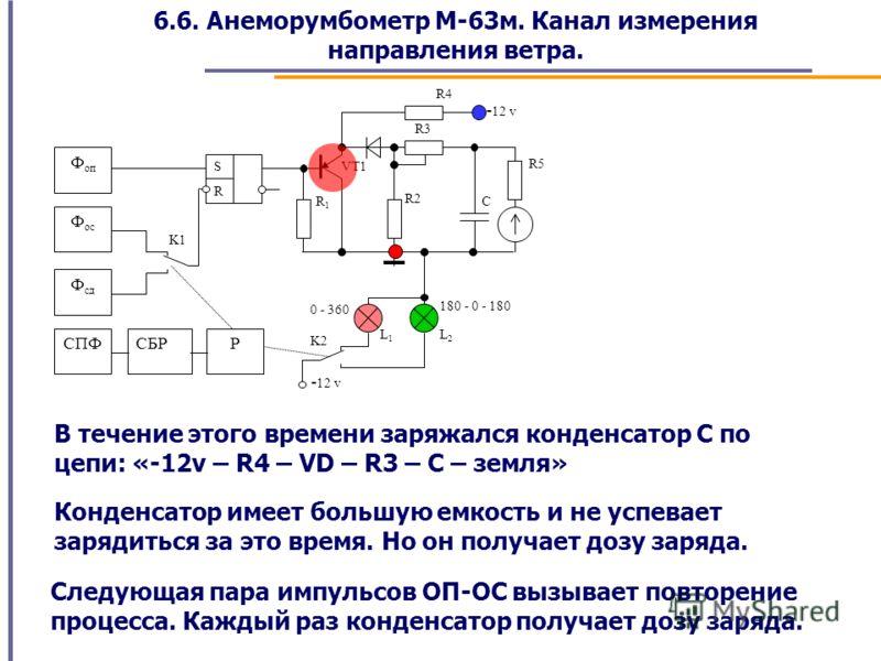 6.6. Анеморумбометр М-63м. Канал измерения направления ветра. VT1 L1L1 L2L2 VDVD C R4 R3 R2 R1R1 K1 Ф оп Ф ос Ф сд R S СПФ R5 СБР K2 180 - 0 - 180 0 - 360 - 12 v Р В течение этого времени заряжался конденсатор С по цепи: «-12v – R4 – VD – R3 – C – зе
