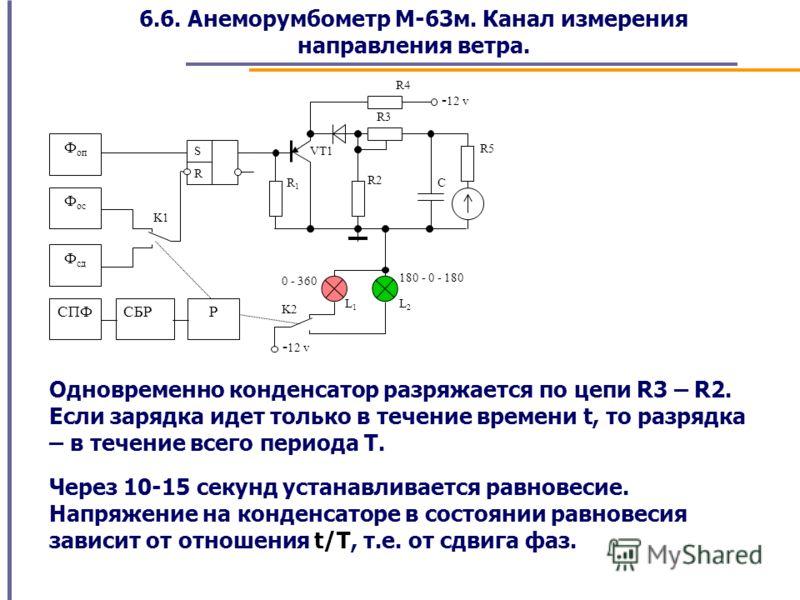 6.6. Анеморумбометр М-63м. Канал измерения направления ветра. VT1 L1L1 L2L2 VDVD C R4 R3 R2 R1R1 K1 Ф оп Ф ос Ф сд R S СПФ R5 СБР K2 180 - 0 - 180 0 - 360 - 12 v Р Одновременно конденсатор разряжается по цепи R3 – R2. Еcли зарядка идет только в течен
