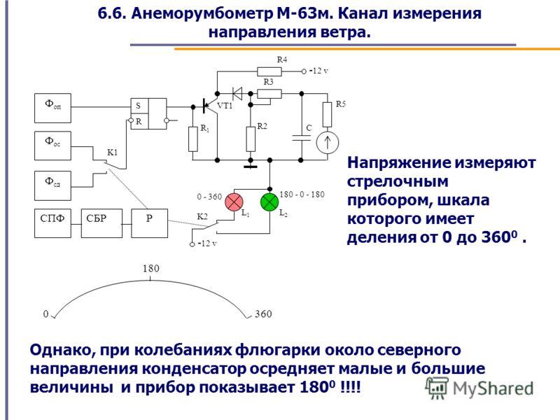 6.6. Анеморумбометр М-63м. Канал измерения направления ветра. VT1 L1L1 L2L2 VDVD C R4 R3 R2 R1R1 K1 Ф оп Ф ос Ф сд R S СПФ R5 СБР K2 180 - 0 - 180 0 - 360 - 12 v Р Напряжение измеряют стрелочным прибором, шкала которого имеет деления от 0 до 360 0. 0
