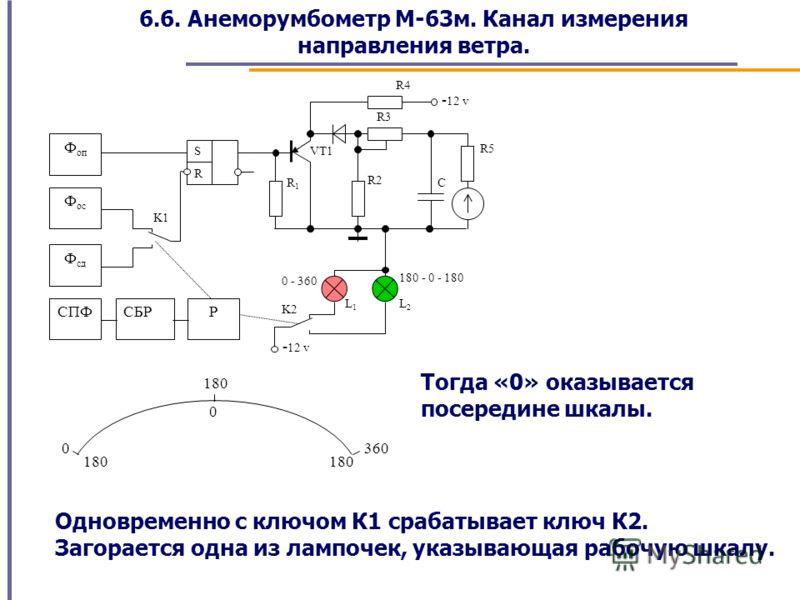 6.6. Анеморумбометр М-63м. Канал измерения направления ветра. VT1 L1L1 L2L2 VDVD C R4 R3 R2 R1R1 K1 Ф оп Ф ос Ф сд R S СПФ R5 СБР K2 180 - 0 - 180 0 - 360 - 12 v Р Тогда «0» оказывается посередине шкалы. Одновременно с ключом К1 срабатывает ключ К2.