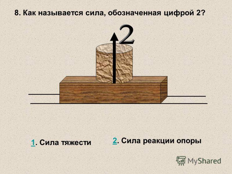 8. Как называется сила, обозначенная цифрой 2? 11. Сила тяжести 22. Сила реакции опоры