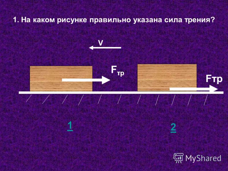 1. На каком рисунке правильно указана сила трения? F тр 1 2 V