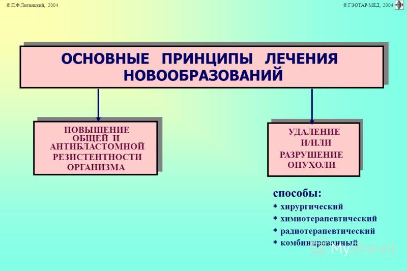 способы: хирургический химиотерапевтический радиотерапевтический комбинированный ОСНОВНЫЕ ПРИНЦИПЫ ЛЕЧЕНИЯ НОВООБРАЗОВАНИЙ ПОВЫШЕНИЕ ОБЩЕЙ И АНТИБЛАСТОМНОЙ РЕЗИСТЕНТНОСТИ ОРГАНИЗМА УДАЛЕНИЕ И/ИЛИ РАЗРУШЕНИЕ ОПУХОЛИ © П.Ф.Литвицкий, 2004 © ГЭОТАР-МЕД,