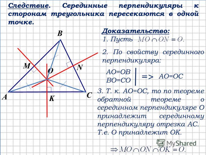 Следствие. Серединные перпендикуляры к сторонам треугольника пересекаются в одной точке. С А В О K M N Доказательство: 1. Пусть 2. По свойству серединного перпендикуляра: АО=ОВ ВО=СО =>=> АО=ОС 3. Т. к. АО=ОС, то по теореме обратной теореме о середин