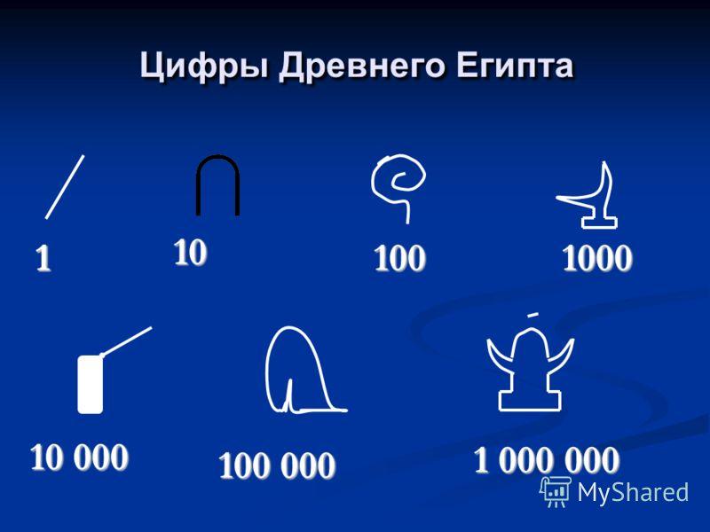 1 10 100 100 000 10 000 1 000 000 10001 Цифры Древнего Египта