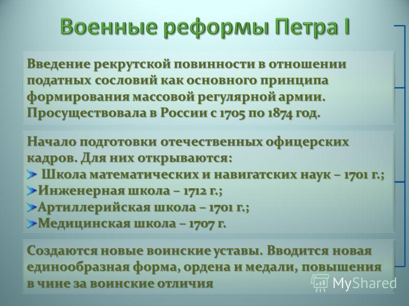Введение рекрутской повинности в отношении податных сословий как основного принципа формирования массовой регулярной армии. Просуществовала в России с 1705 по 1874 год. Начало подготовки отечественных офицерских кадров. Для них открываются: Школа мат
