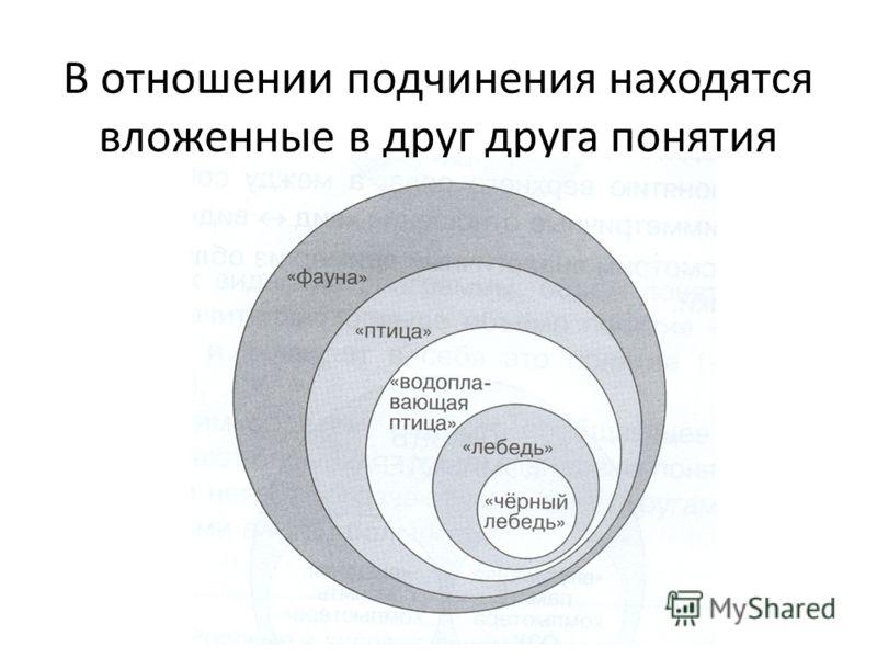 В отношении подчинения находятся вложенные в друг друга понятия
