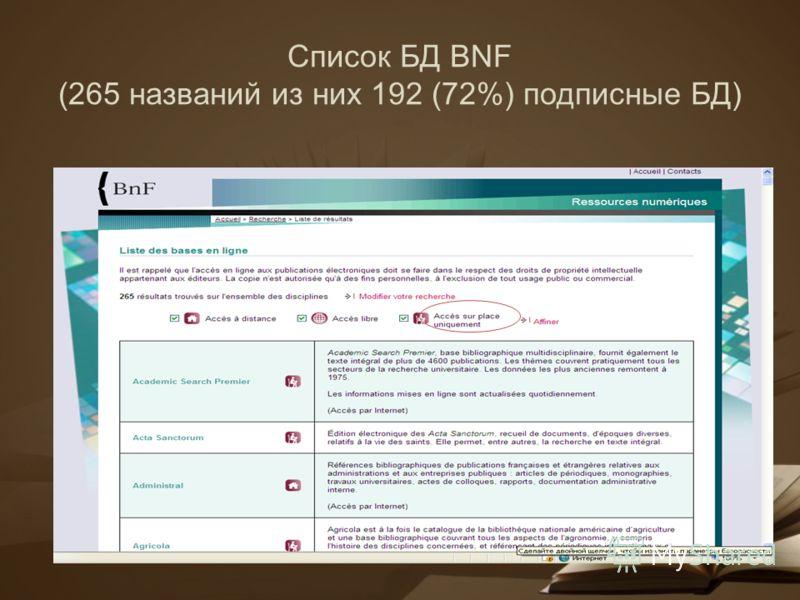 Список БД BNF (265 названий из них 192 (72%) подписные БД)