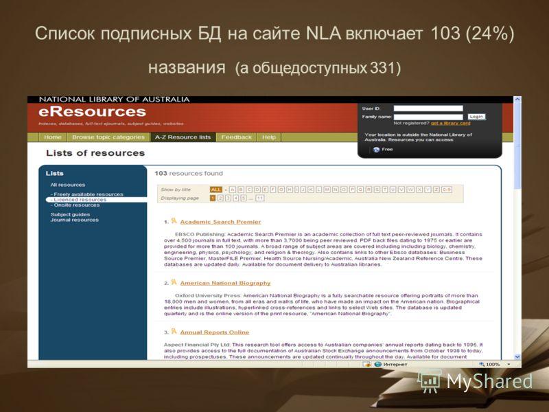 Список подписных БД на сайте NLA включает 103 (24%) названия (а общедоступных 331)