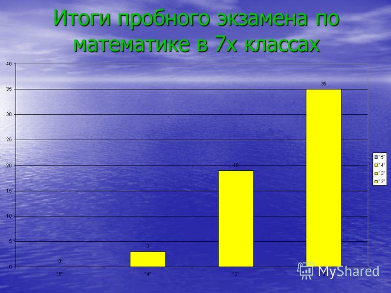 Итоги пробного экзамена по математике в 7х классах