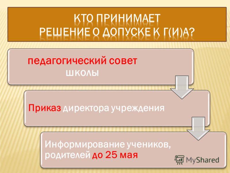 педагогический совет школы Приказ директора учреждения Информирование учеников, родителей до 25 мая