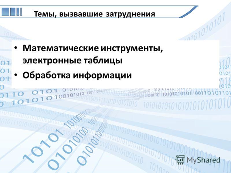 Темы, вызвавшие затруднения Математические инструменты, электронные таблицы Обработка информации