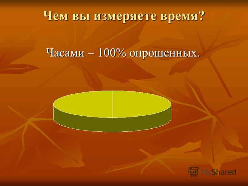 Чем вы измеряете время? Часами – 100% опрошенных. Часами – 100% опрошенных.