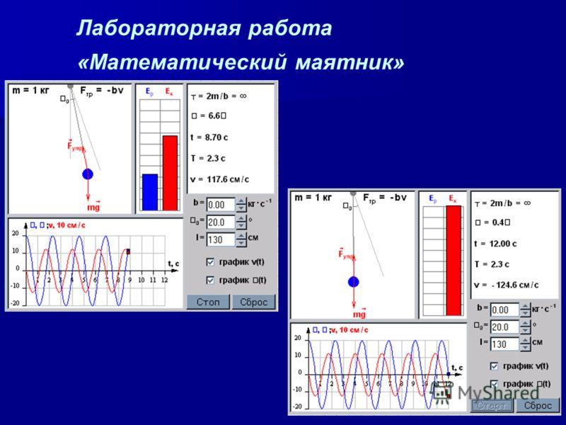 Лабораторная работа «Математический маятник»