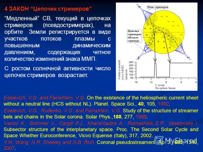 4 ЗАКОН Цепочек cтримеров Медленный СВ, текущий в цепочках стримеров (псевдостримерах), на орбите Земли регистрируется в виде участков потоков плазмы с повышенным динамическим давлением, содержащих четное количество изменений знака ММП. С ростом солн