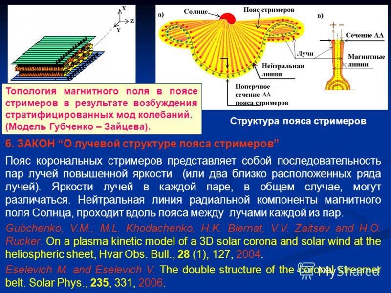 Структура пояса стримеров 6. ЗАКОН О лучевой структуре пояса стримеров Пояс корональных стримеров представляет собой последовательность пар лучей повышенной яркости (или два близко расположенных ряда лучей). Яркости лучей в каждой паре, в общем случа