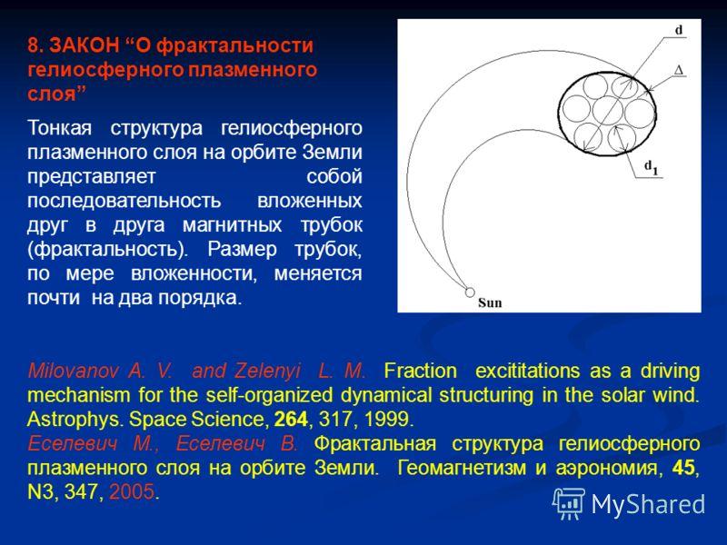 8. ЗАКОН О фрактальности гелиосферного плазменного слоя Тонкая структура гелиосферного плазменного слоя на орбите Земли представляет собой последовательность вложенных друг в друга магнитных трубок (фрактальность). Размер трубок, по мере вложенности,