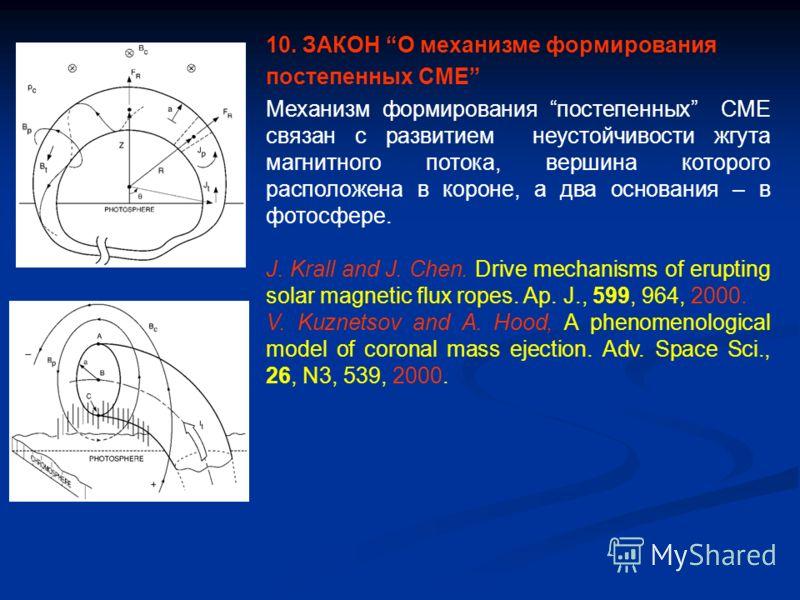 10. ЗАКОН О механизме формирования постепенных СМЕ Механизм формирования постепенных СМЕ связан с развитием неустойчивости жгута магнитного потока, вершина которого расположена в короне, а два основания – в фотосфере. J. Krall and J. Chen. Drive mech