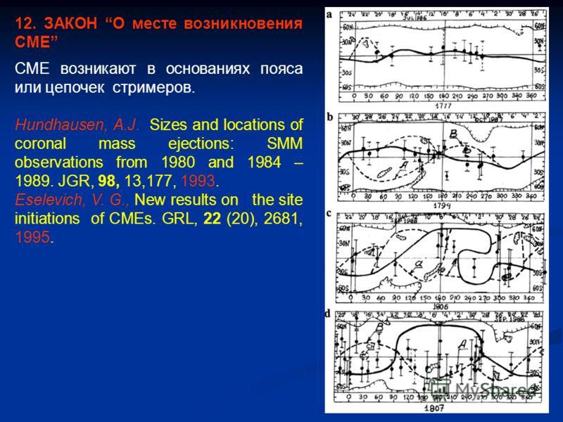 12. ЗАКОН О месте возникновения СМЕ CME возникают в основаниях пояса или цепочек стримеров. Hundhausen, A.J. Sizes and locations of coronal mass ejections: SMM observations from 1980 and 1984 – 1989. JGR, 98, 13,177, 1993. Eselevich, V. G., New resul
