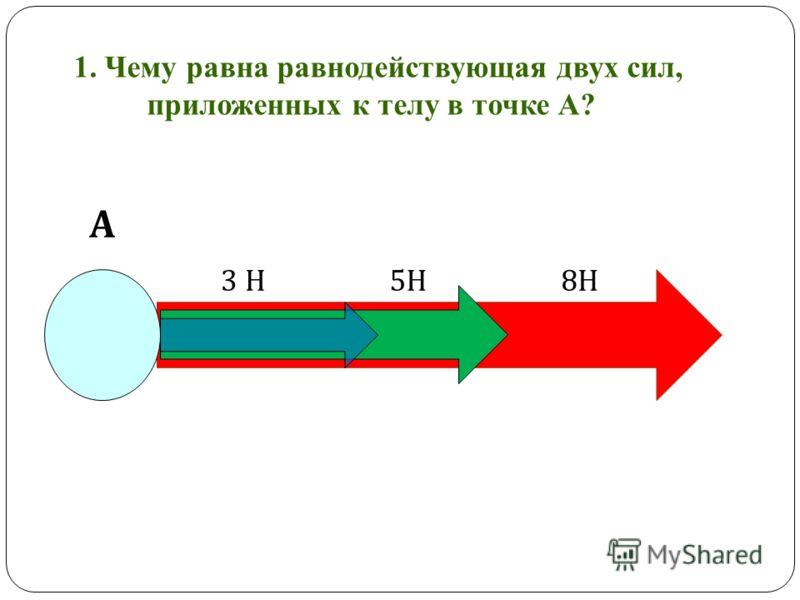 1. Чему равна равнодействующая двух сил, приложенных к телу в точке А? А 8Н 5Н 3 Н