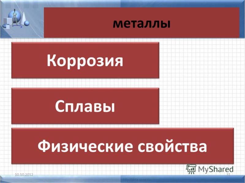 10.10.201231 Физические свойства Сплавы Коррозия Коррозия