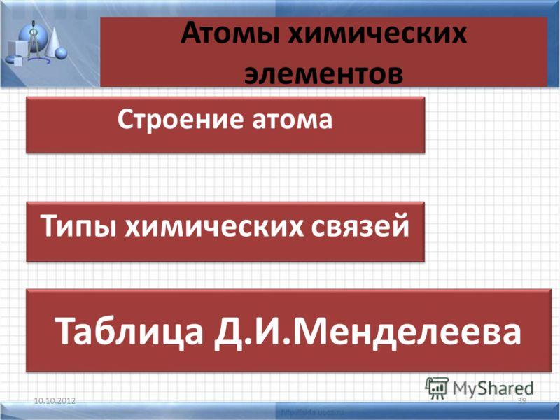 Атомы химических элементов 10.10.201239 Таблица Д.И.Менделеева Типы химических связей Строение атома Строение атома