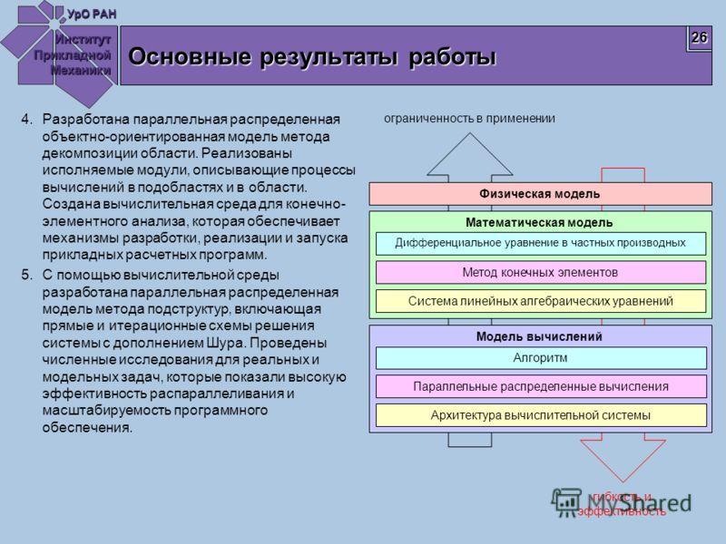 Институт Прикладной Механики УрО РАН 26 Основные результаты работы 4.Разработана параллельная распределенная объектно-ориентированная модель метода декомпозиции области. Реализованы исполняемые модули, описывающие процессы вычислений в подобластях и