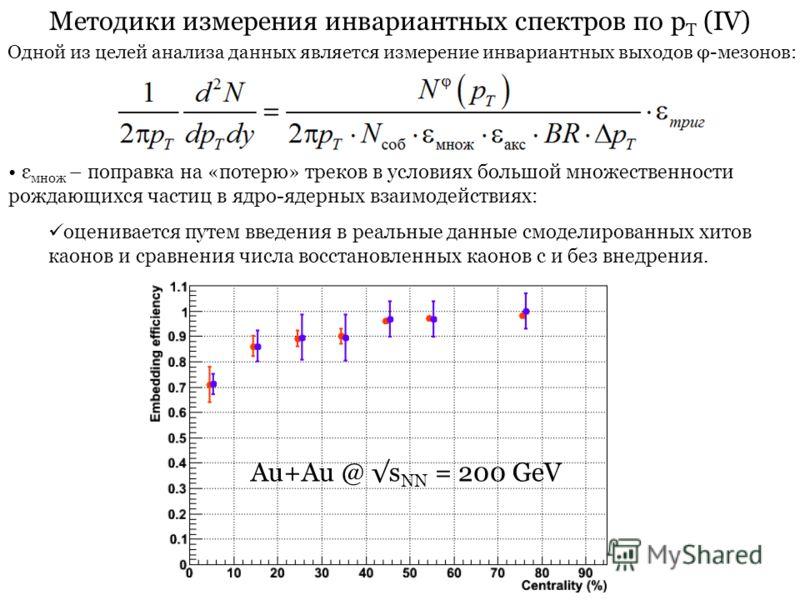 Методики измерения инвариантных спектров по p T (IV) Одной из целей анализа данных является измерение инвариантных выходов φ-мезонов: ε множ – поправка на «потерю» треков в условиях большой множественности рождающихся частиц в ядро-ядерных взаимодейс
