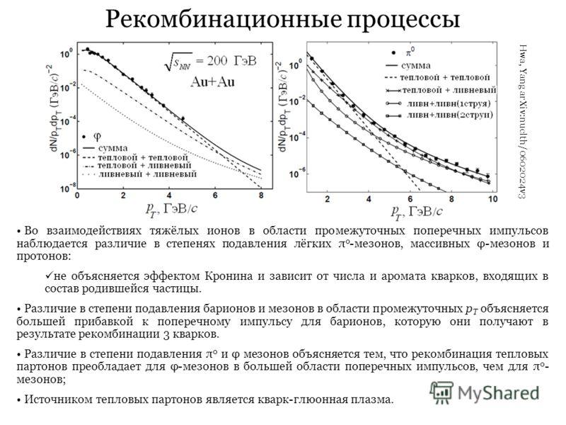 Рекомбинационные процессы Hwa, Yang arXiv:nuclth/0602024v3 Во взаимодействиях тяжёлых ионов в области промежуточных поперечных импульсов наблюдается различие в степенях подавления лёгких π 0 -мезонов, массивных φ-мезонов и протонов: не объясняется эф