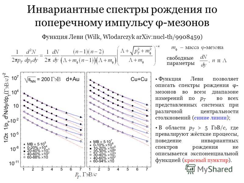 Инвариантные спектры рождения по поперечному импульсу φ-мезонов Функция Леви позволяет описать спектры рождения φ- мезонов во всем диапазоне измерений по p T во всех представленных системах при различной центральности столкновений (синие линии); В об