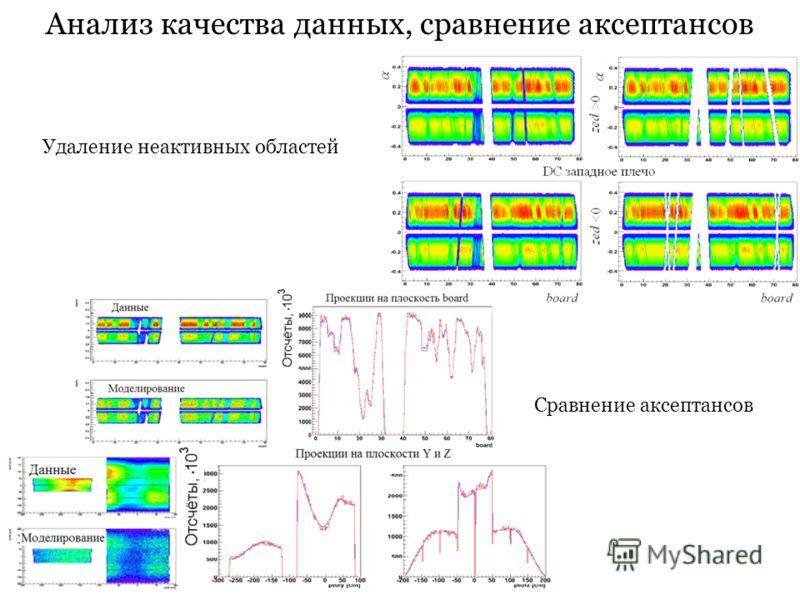 Анализ качества данных, сравнение аксептансов Удаление неактивных областей Сравнение аксептансов