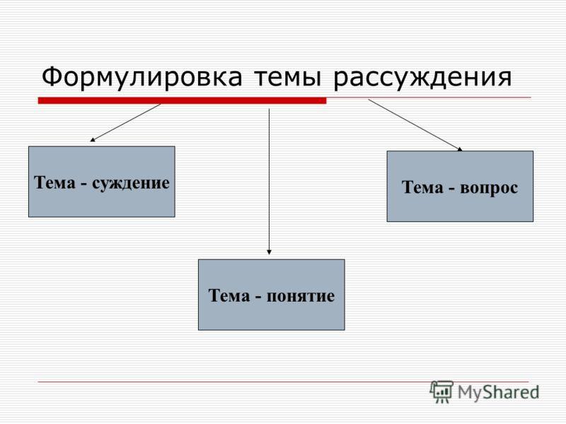 Формулировка темы рассуждения Тема - суждение Тема - понятие Тема - вопрос
