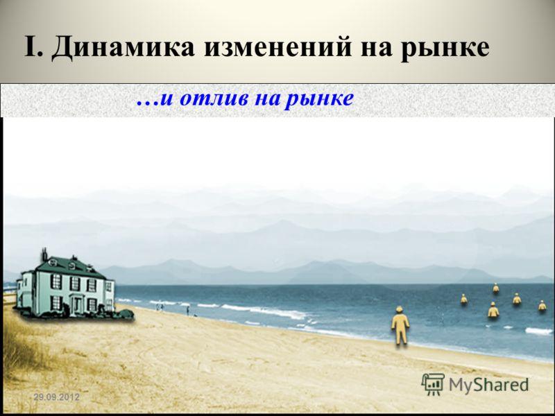 …и отлив на рынке I.Динамика изменений на рынке 02.07.2012