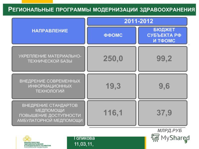 9 Голикова 11,03,11,