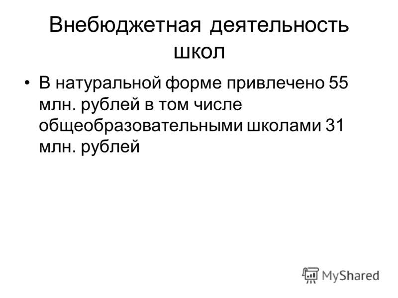 Внебюджетная деятельность школ В натуральной форме привлечено 55 млн. рублей в том числе общеобразовательными школами 31 млн. рублей