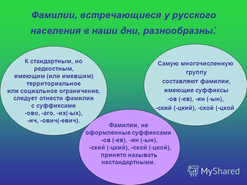 Фамилии, встречающиеся у русского населения в наши дни, разнообразны : К стандартным, но редкостным, имеющим (или имевшим) территориальное или социальное ограничение, следует отнести фамилии с суффиксами -ово, -аго, -их(-ых), -ич, -ович(-евич). Самую