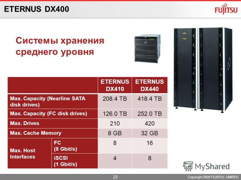 Все права защищены 2009 FUJITSU TECHNOLOGY SOLUTIONS ETERNUS DX400/DX8000 21
