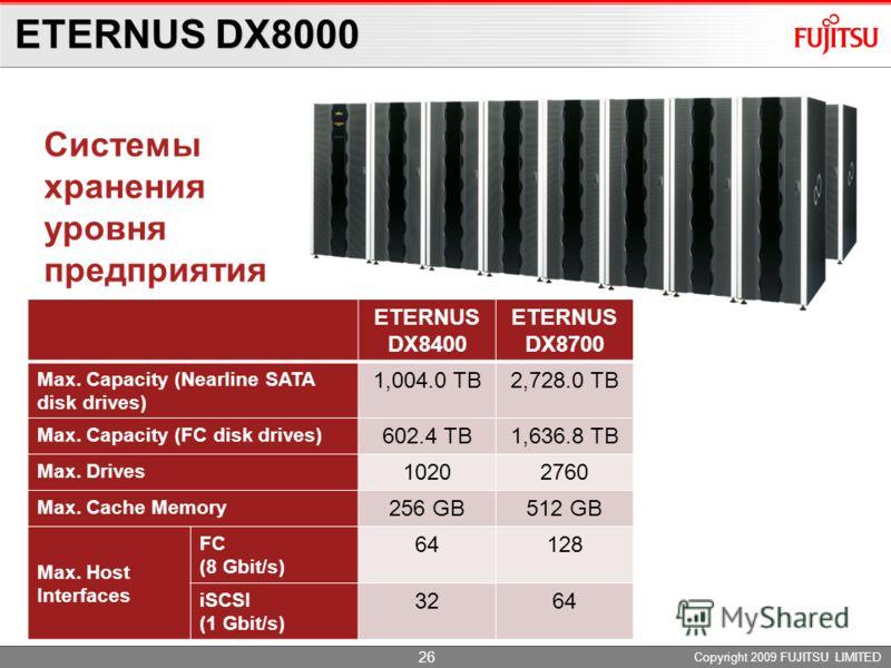 Серия ETERNUS DX400 Архитектура: серия DX400 Модульная конструкция: адаптеры CA и DA интегрированы в модуль CM* для увеличения скорости передачи данных Для связи с модулем CM используются две специализированные высокоскоростные шины 2 Гбайт/с (PCI Ex