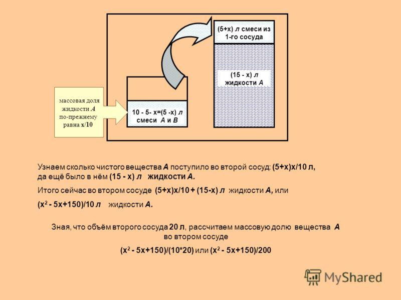 (15 - х) л жидкости А (5+х) л смеси из 1-го сосуда 10 - 5- х=(5 -х) л смеси А и В Узнаем сколько чистого вещества А поступило во второй сосуд: (5+х)х/10 л, да ещё было в нём (15 - х) л жидкости А. Итого сейчас во втором сосуде (5+х)х/10 + (15-х) л жи