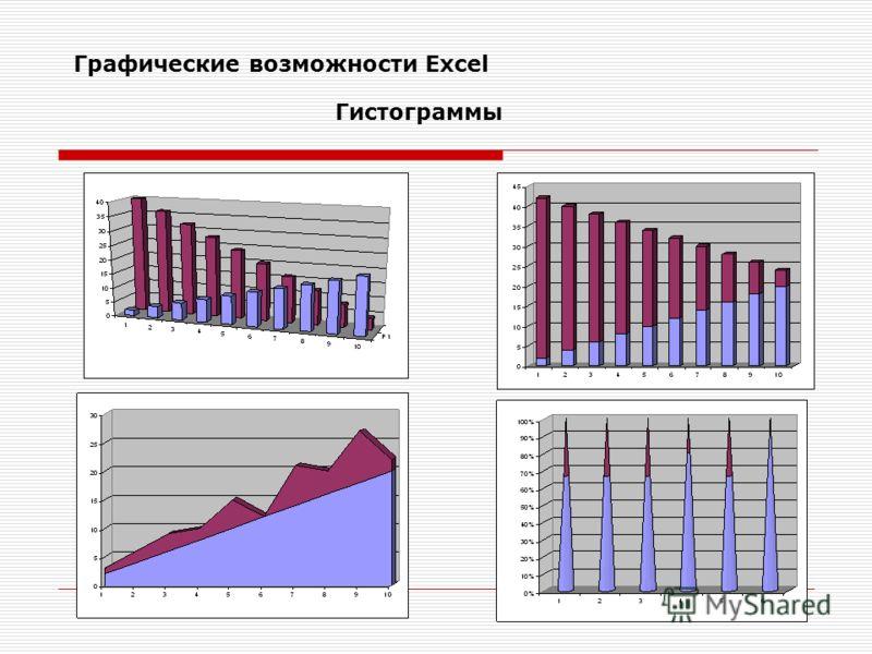 Графические возможности Excel Гистограммы