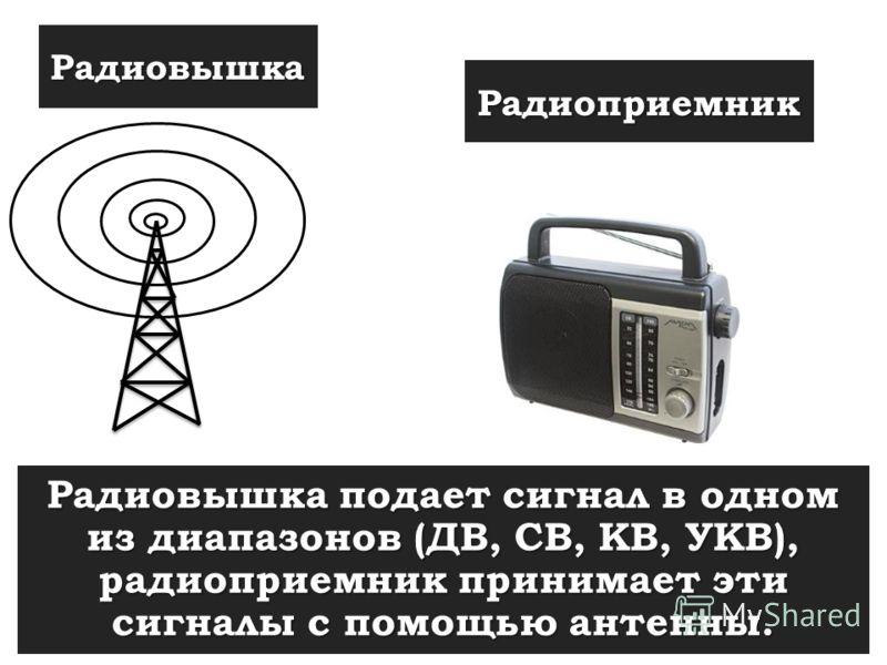 Радиовышка Радиоприемник Радиовышка подает сигнал в одном из диапазонов (ДВ, СВ, КВ, УКВ), радиоприемник принимает эти сигналы с помощью антенны.