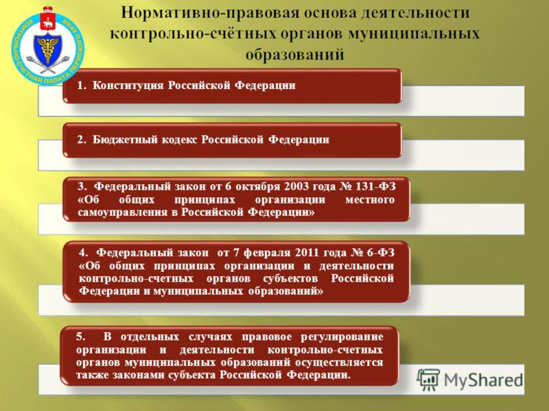 1. Конституция Российской Федерации2. Бюджетный кодекс Российской Федерации 3. Федеральный закон от 6 октября 2003 года 131-ФЗ «Об общих принципах организации местного самоуправления в Российской Федерации» 4. Федеральный закон от 7 февраля 2011 года