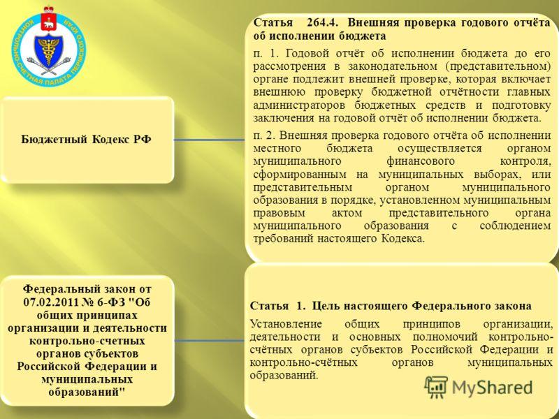 Бюджетный Кодекс РФ Статья 264.4. Внешняя проверка годового отчёта об исполнении бюджета п. 1. Годовой отчёт об исполнении бюджета до его рассмотрения в законодательном (представительном) органе подлежит внешней проверке, которая включает внешнюю про